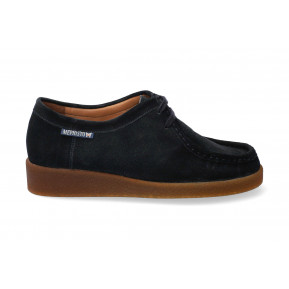 Chaussures CHRISTY bleues
